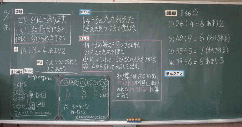 熊谷東小学校 構造的な板書例